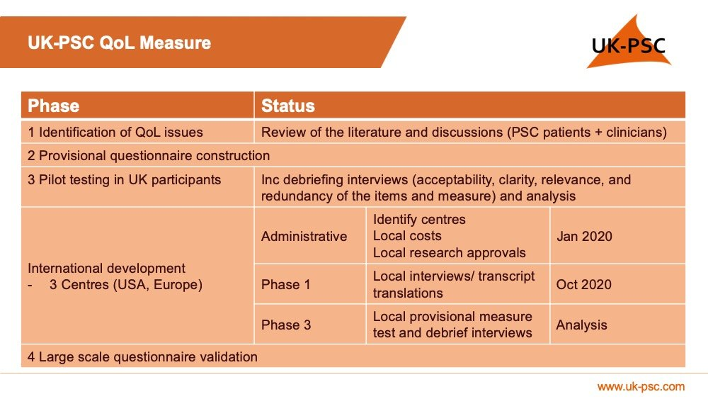 PSC Support Slide 3 for PSC Forum