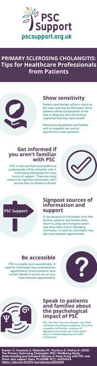 Tips for PSC Healthcare professionals lr2