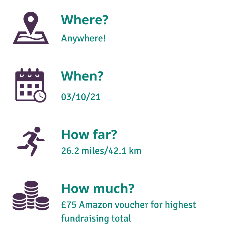 London Marathon Information virtual