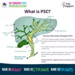 Rare Disease Day 2021 What is PSC