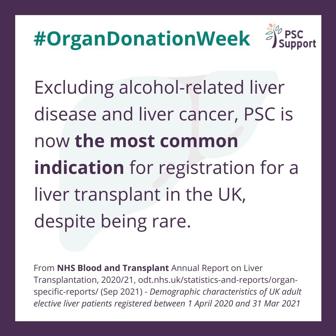 Organ-Donation-Week-2021